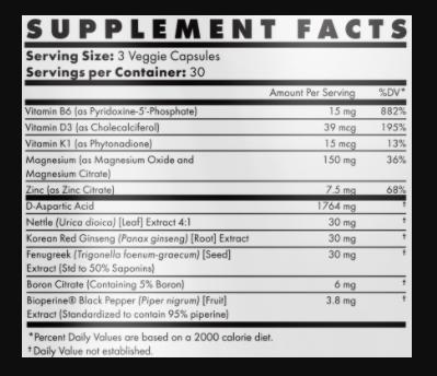 SBulk Supplement Facts