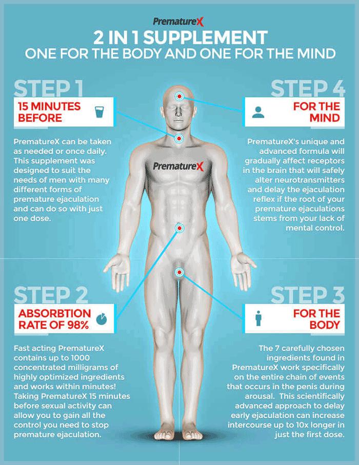 PrematureX, How it works