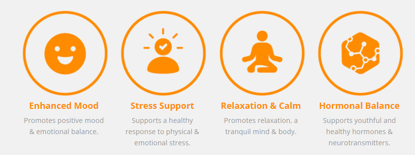 ProVanax Benefits